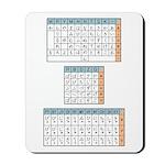 Japanese Hiragana chart Mousepad