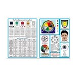 Feng Shui for the Body and Five Elements Chart