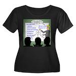 Drug Nam Women's Plus Size Scoop Neck Dark T-Shirt