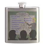 Drug Naming Session Flask
