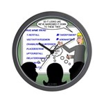 Drug Naming Session Wall Clock