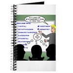 Drug Naming Session Journal