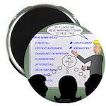 Drug Naming Session Magnet
