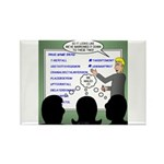 Drug Naming Session Rectangle Magnet (10 pack)