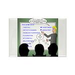 Drug Naming Session Rectangle Magnet (100 pack)