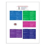 Mediation Process Aide Memoir Small Poster