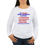 Our Gang in DC 2-Sided Women's Lg Sleeve T