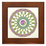 Celtic Spring-Easter Mandala Framed Tile