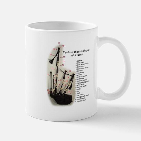 bagpipe_parts Mugs