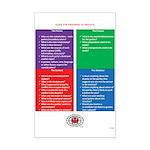 Guide for Preparing to Mediate Mini Poster Print