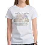 Periodic Table of Fast Food Chains Women's T-Shirt