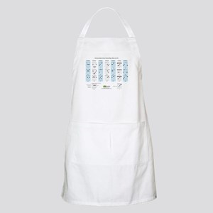 Basic Guitar Chords Apron