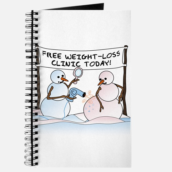 Melting the Pounds Journal
