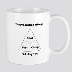 The Production Triangle Mug