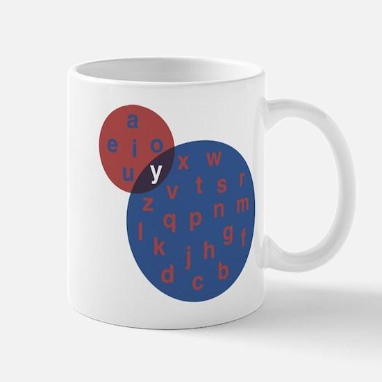 Y oh Y Mug