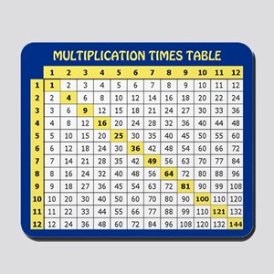 Multiplication Times Table Mousepad