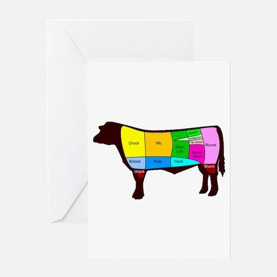 Beef Cuts Greeting Card