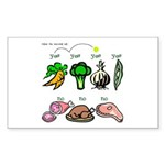 Yes Yes No Sticker (Rectangle 50 pk)