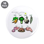 """Yes Yes No 3.5"""" Button (10 pack)"""