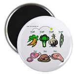 """Yes Yes No 2.25"""" Magnet (10 pack)"""