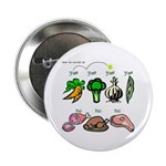 """Yes Yes No 2.25"""" Button (10 pack)"""