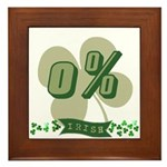 0% Irish Framed Tile