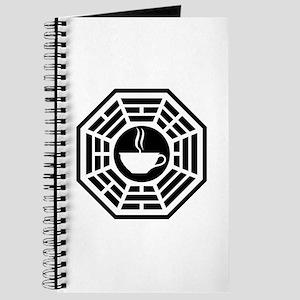 Java Station Journal