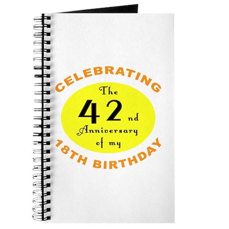 60th Birthday Anniversary Journal