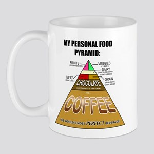 Coffee Pyramid Mug