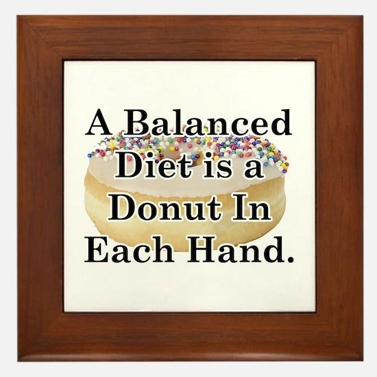 Balanced Donut Framed Tile