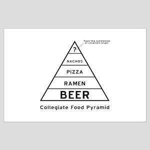 Collegiate Food Pyramid Large Poster