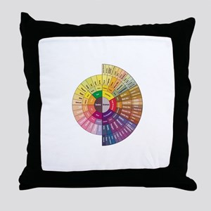 The Specialty Coffee Associat Throw Pillow
