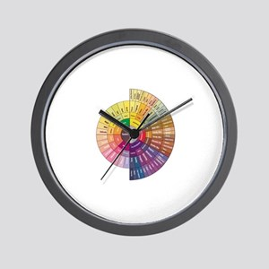 The Specialty Coffee Associat Wall Clock