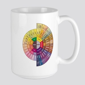 The Specialty Coffee Associat Large Mug