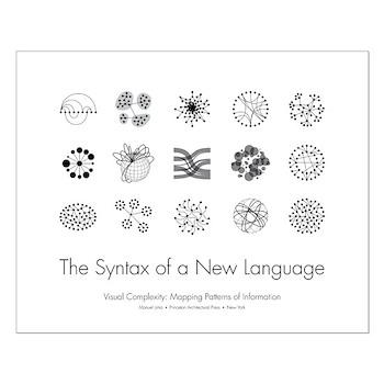 Syntax of a New Language (Medium)