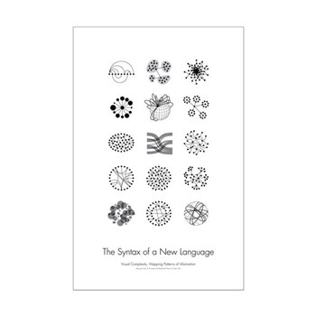Syntax of a New Language (Small)