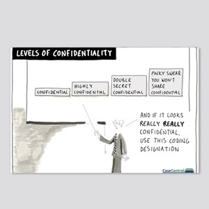 Levels of Confidentiality Postcards (Package of 8)