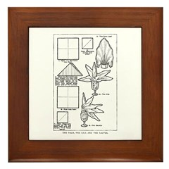 The Palm, the Lily, and the C Framed Tile