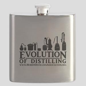 Evolution Of Distilling Flask