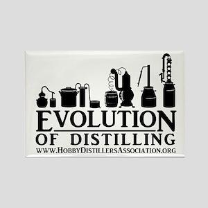 Evolution Of Distilling Magnet Magnets