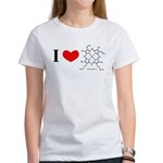 Molecularshirts.com Heme Women's T-Shirt