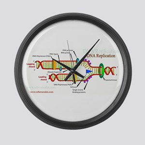 DNA Replication Large Wall Clock