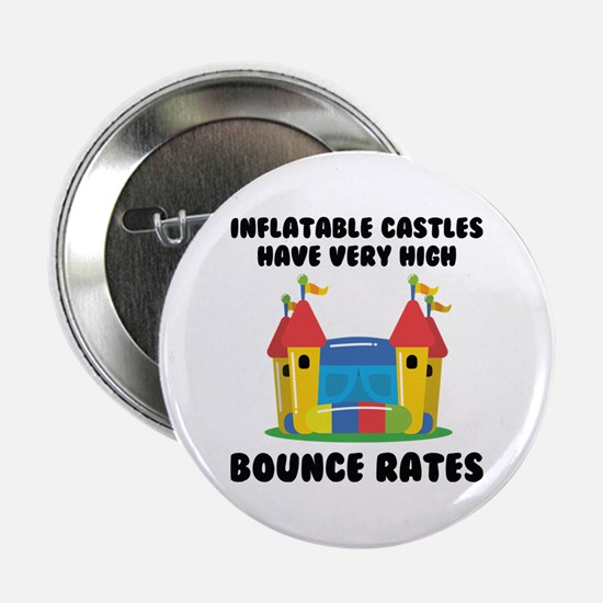 "Bounce Rates 2.25"" Button"