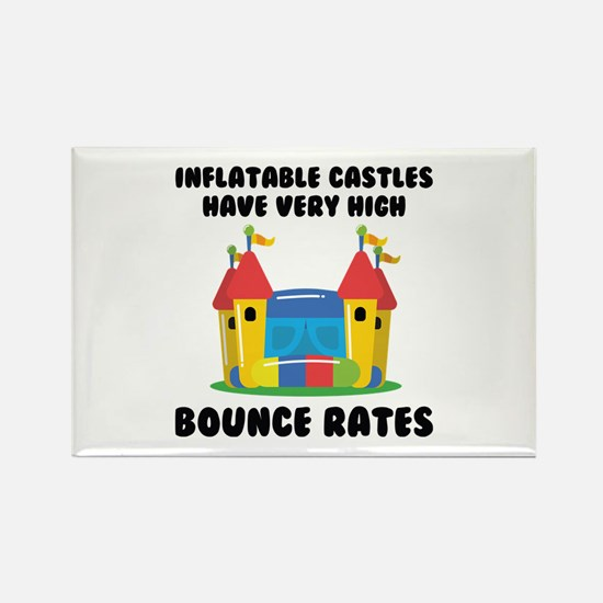 Bounce Rates Rectangle Magnet