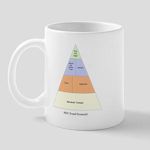 PKU food Pyramid Mug