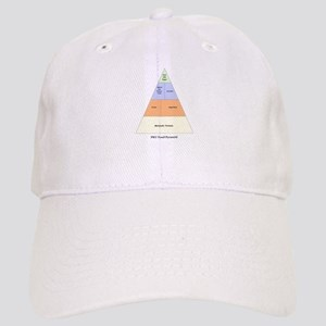 PKU Food Pyramid Cap