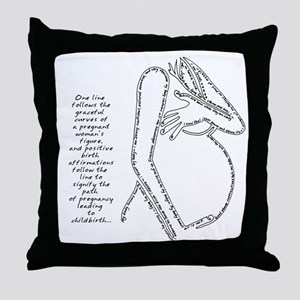 Birth Affirmations Throw Pillow