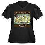 Ukyabít Women's Plus Size V-Neck Dark T-Shirt