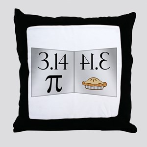 PI 3.14 Reflected as PIE Throw Pillow