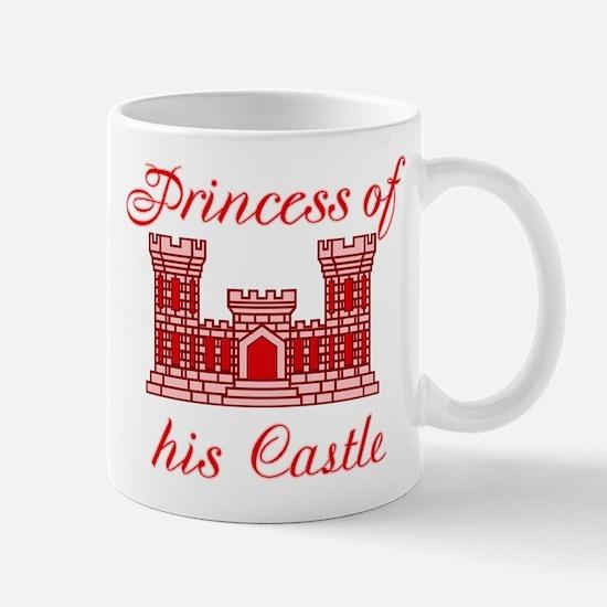his castle red Mug